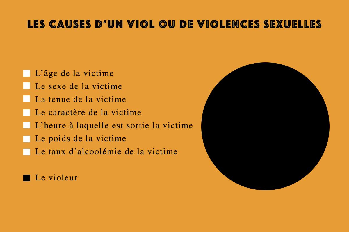 Que faire en cas de viol ou de violences sexuelles ?